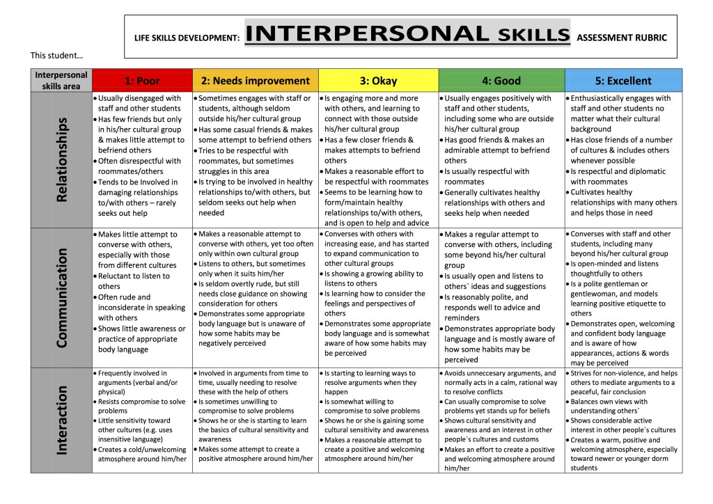 essay on interpersonal skills