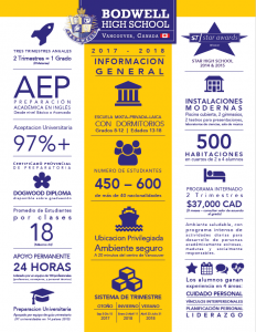 Spanish Factsheet