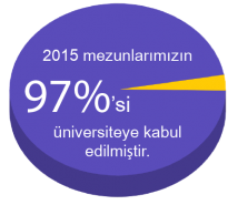 university-turkish