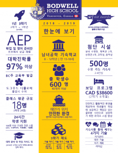 Korean Factsheet