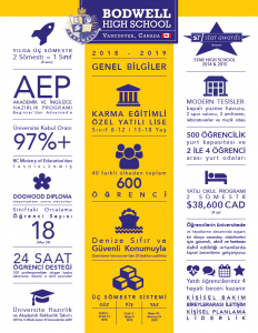 Turkish Factsheet