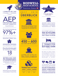 German Factsheet