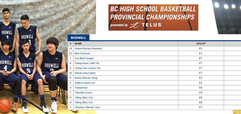 Bruins Battle Hard at BC Provincial Basketball Championships