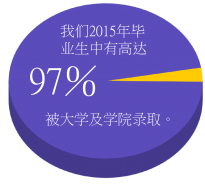 Simplified Chinese University Statistics
